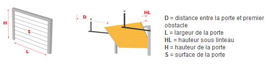 mesurer-porte