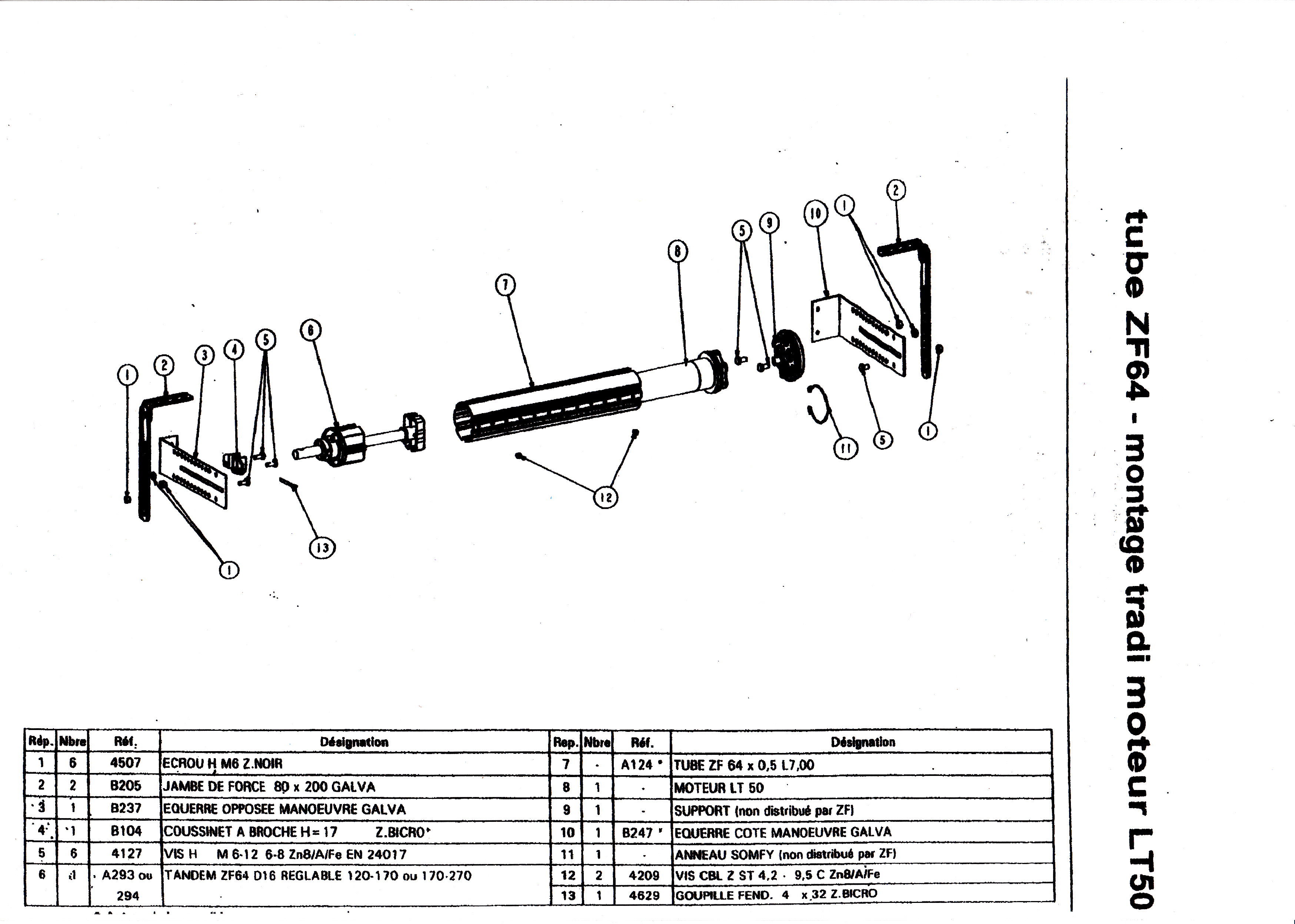 kit de motorisation